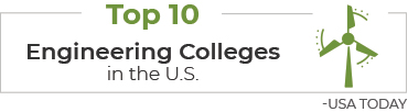 Top 10 Engineering Colleges in the U.S. - USA Today